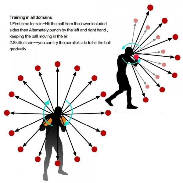 כדור מהירות לאימוני איגרוף המתחבר לראש המתאמן